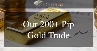 Our 200 plus Pip Gold Trade