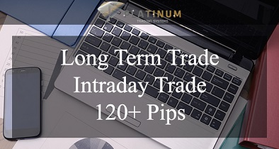 Increase Your Intraday Trading Profits using forex strategy