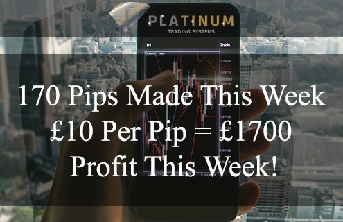 Trading made simple producing 170+ pips this week!