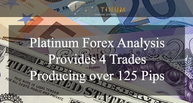 Intraday and Long Term Forex Trading Strategies: 125+ Pips